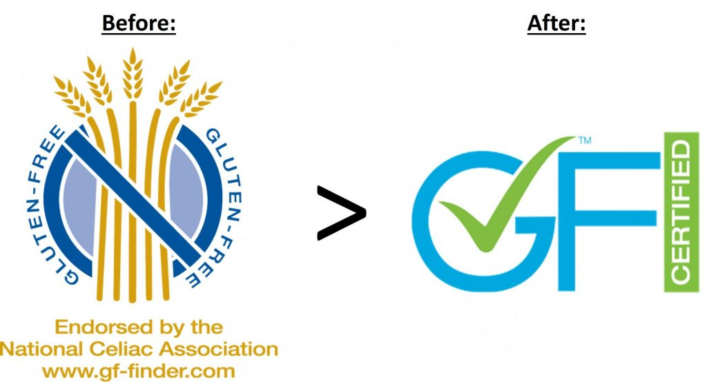 National Celiac Association certified gluten free logo for manufactured products before and after